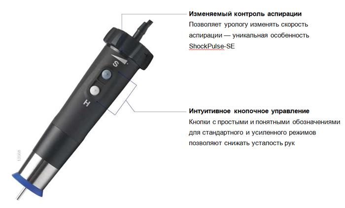 Уникальная особенность ShockPulse-SE - изменяемый контроль аспирации